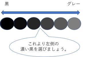 黒とグレー(バッグ版)