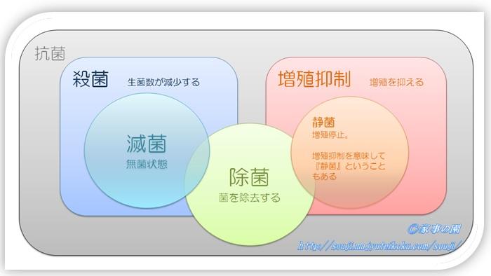 防カビに使われる精油(エッセンシャルオイル)の共通点 ☆彡 防カビのアロマ活用術(その2)