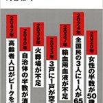 日本人 殲滅 絶滅 幻滅:「結婚するもしないも、子供を持つも持たないも、個人の自由だ」と語る人々が増え、子供が生まれなくなった社会の行き着く果てに待ちうけるのは、国家の消滅である。・・・