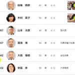 ■風花未来チャンネル:2019_7_23_れいわ新選組に関する参院選後の報道で感じたこと