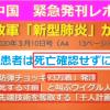 【日本や日本人の危機】新型コロナウイルス(COVID-19)関連記事