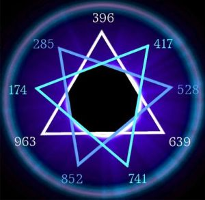 Sacred Solfeggio Frequencies ~ Soul Chrysalis