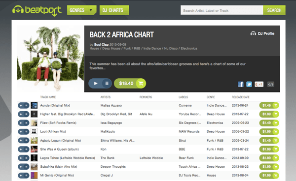Soul Clap Back 2 Africa Beatport Chart