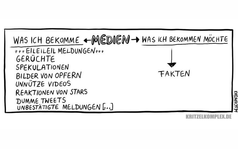 www.kritzelkomplex.de
