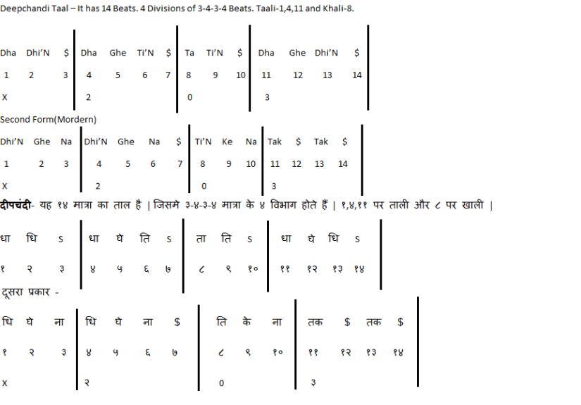 14 DeepChandi Taal
