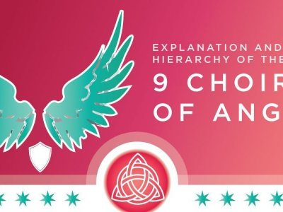 Explanation and Hierarchy of the 9 Choirs of Angels [Infographic]