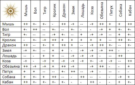 astrology31