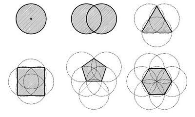 Sacred Geometry Dimensions