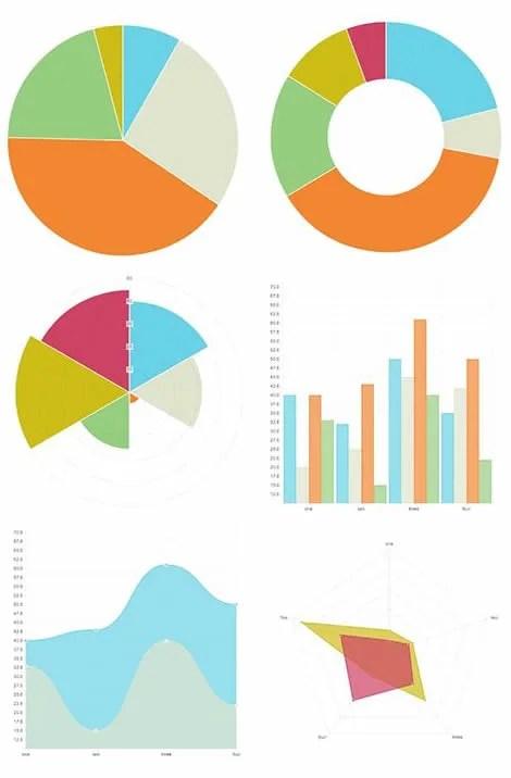 wordpress-chart