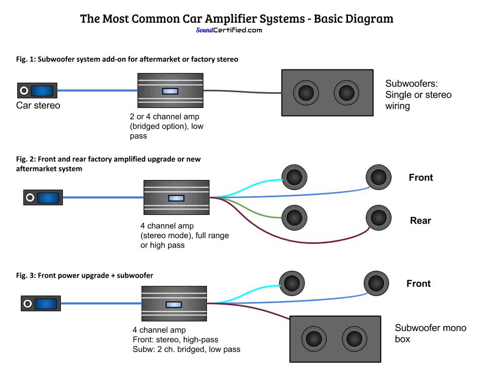 Crossover Car Audio Wiring Diagram