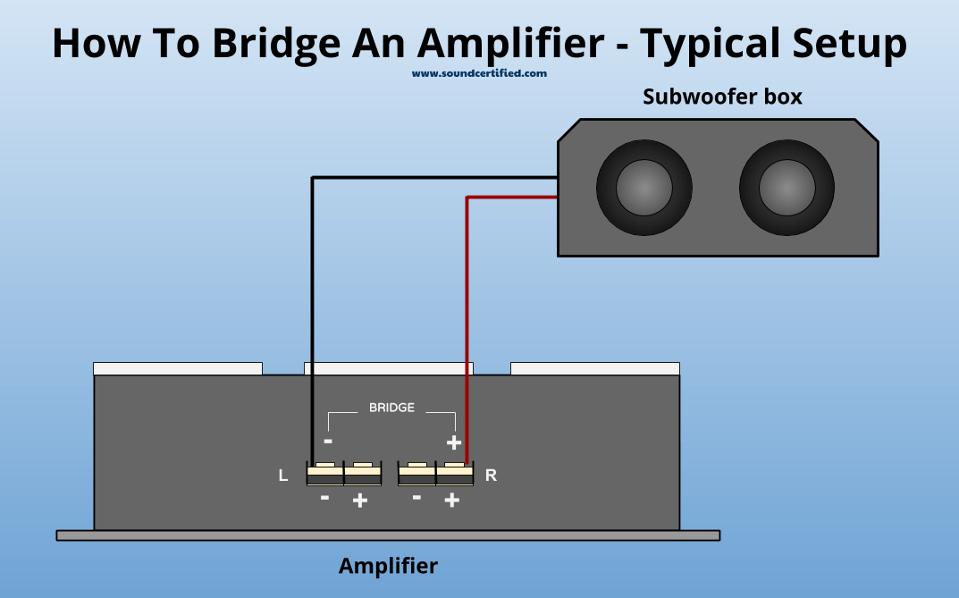 Sub To 2 Ohm Also 2 Ohm Subwoofer Wiring Diagram On 2 Channel Speaker