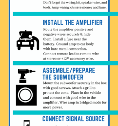 infographic for how to install a subwoofer in your car [ 800 x 2000 Pixel ]