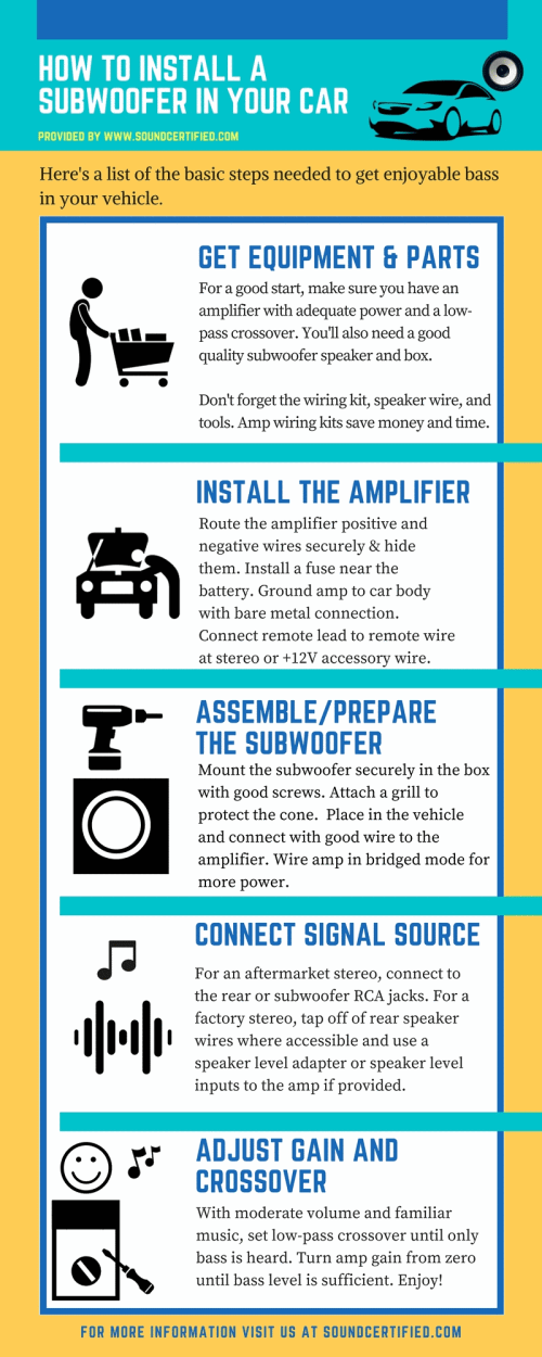 small resolution of infographic for how to install a subwoofer in your car