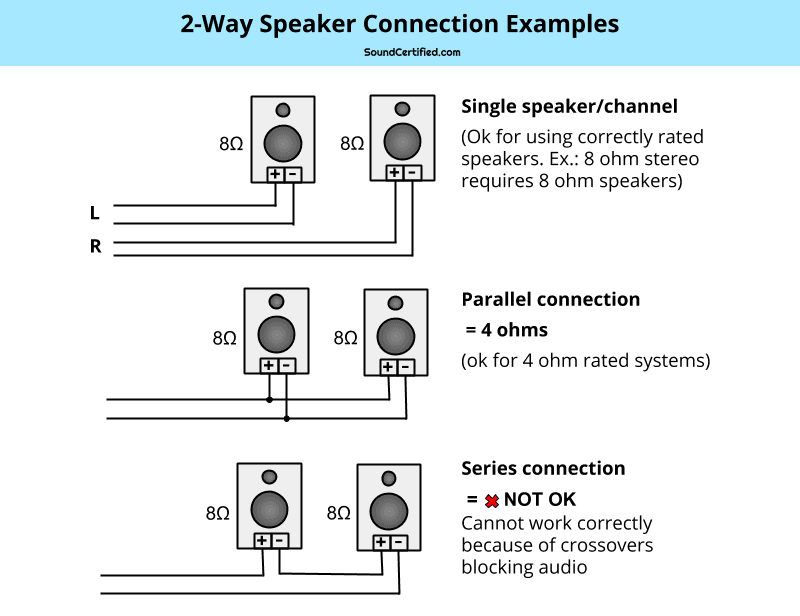 speaker wiring diagram 6 ohm chevy s10 the and connection guide basics you image for 2 way examples