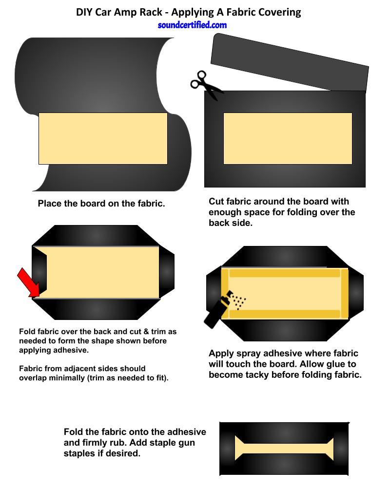medium resolution of diy car amp rack how to apply covering diagram