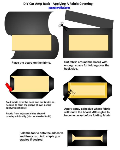 small resolution of diy car amp rack how to apply covering diagram