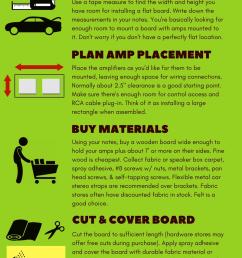 diy car amp rack infographic image [ 800 x 2000 Pixel ]