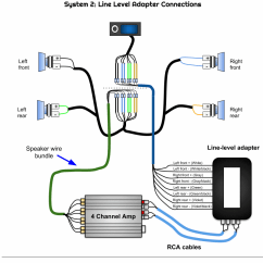 Basic Car Stereo Wiring Diagram Toyota Schematic How To Hook Up A 4 Channel Amp Front And Rear Speakers Signal Connection