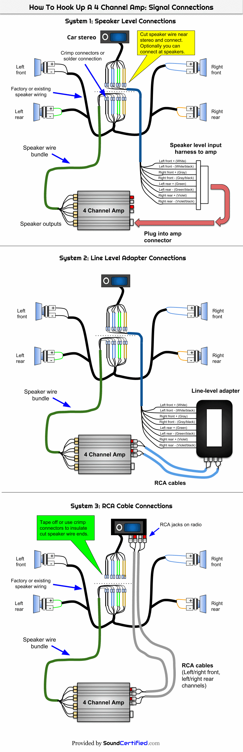 hight resolution of 4 channel amp signal connection diagram