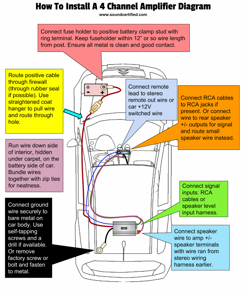 g body radio wiring diagram 2007 kia spectra stereo how to hook up a 4 channel amp front and rear speakers install