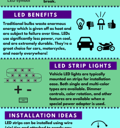 car led facts and tips infographic [ 800 x 2000 Pixel ]