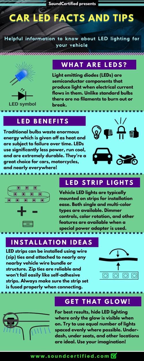 small resolution of car led facts and tips infographic