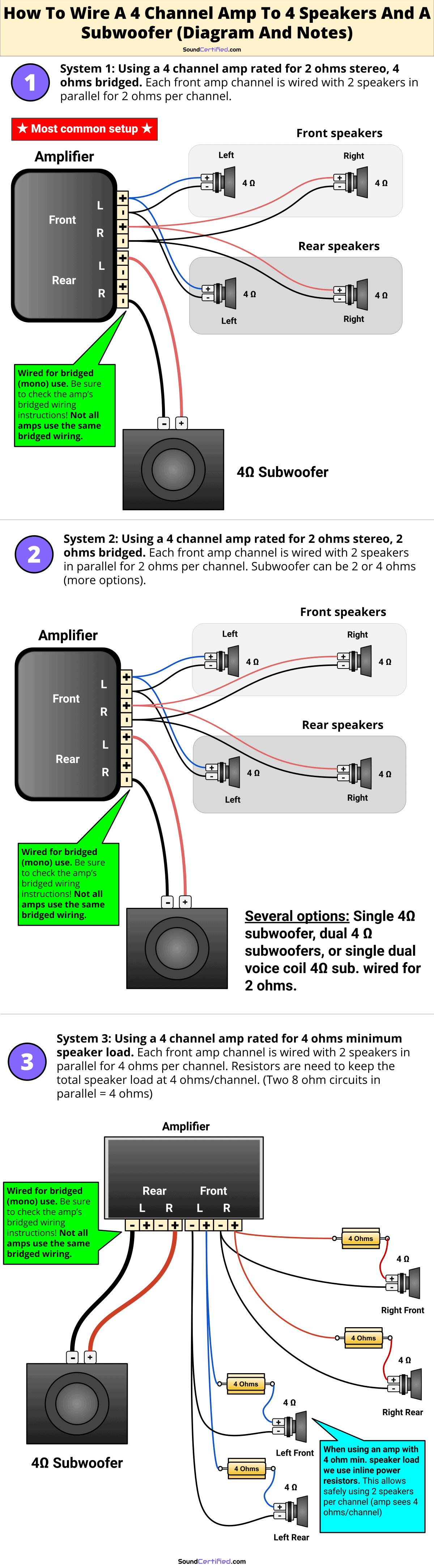 hight resolution of detailed diagram for how to wire a 4 channel amp to 4 speakers and a subwoofer
