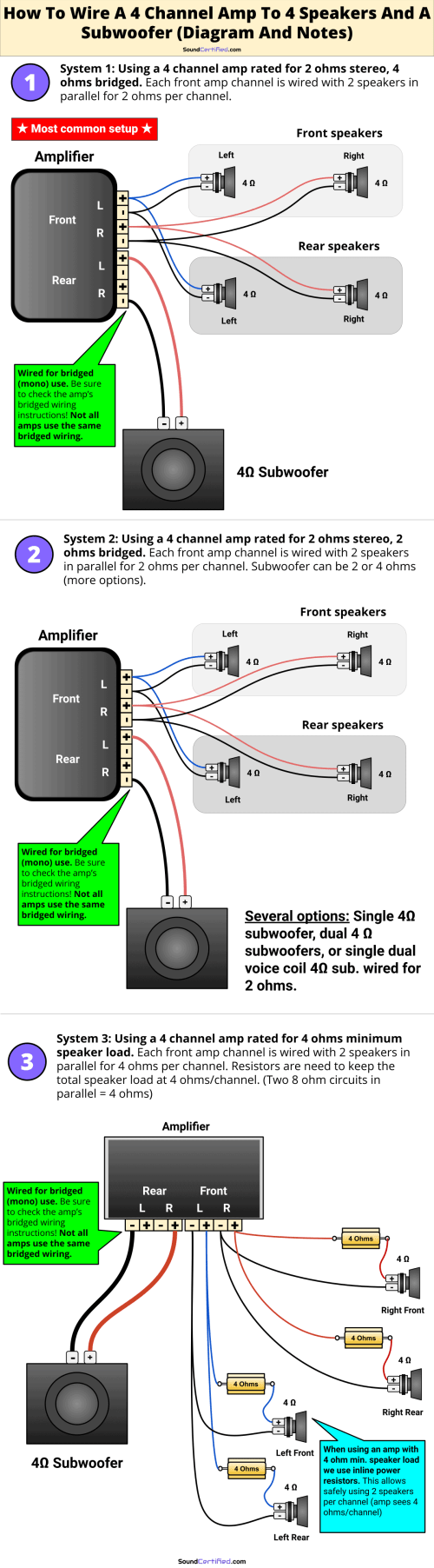 small resolution of detailed diagram for how to wire a 4 channel amp to 4 speakers and a subwoofer