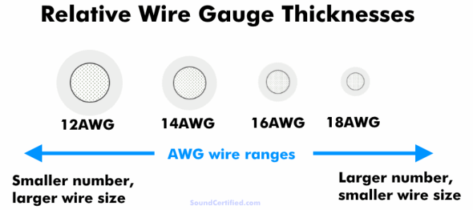 what size speaker wire is right speaker wire facts  guide