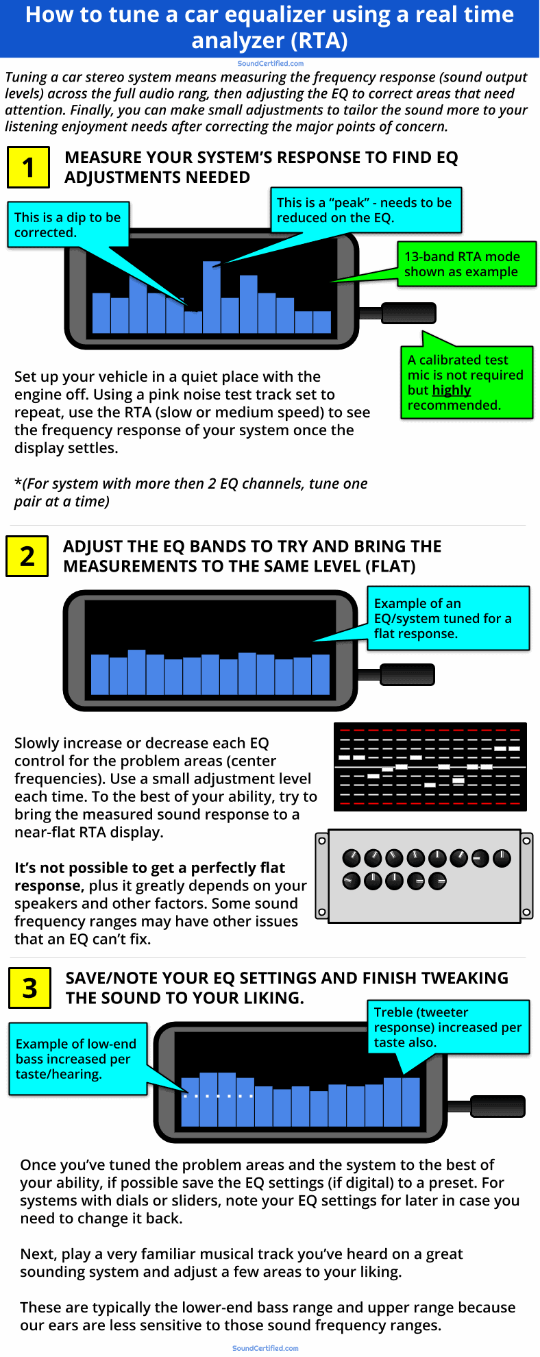 How To Tune A Car Amp : Equalizer, Settings, Audio, System?