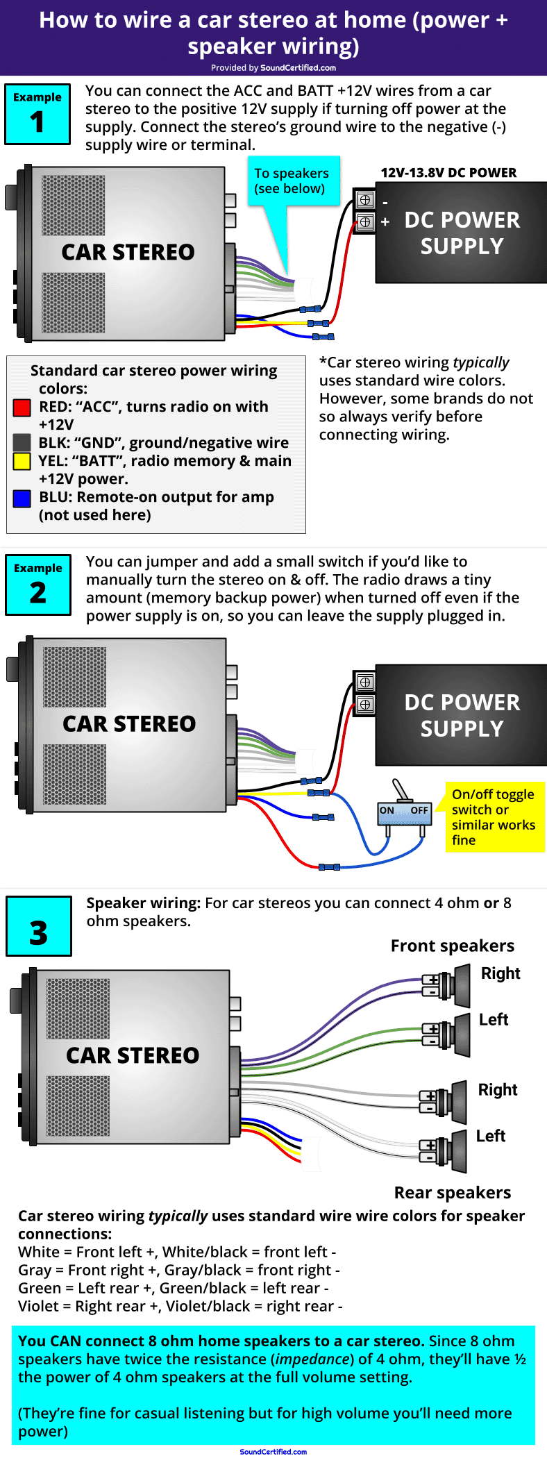 How To Connect A Car Stereo To A House Plug : connect, stereo, house, Stereo, Power, (With, Diagrams)