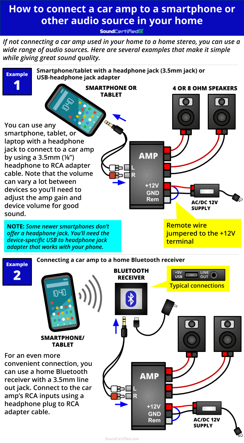 Power Supply For Car Amp In House : power, supply, house, Connect, Power, Diagrams