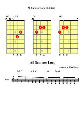 Learning to play the chords for sweet home alabama is easier than it seems! Sweet Home Alabama And All Summer Long Lynardskynard Kidrock Guitar Warrenzevon Werewolvesoflondon Chuckberry Stevierayvaughn Sound Conclusions