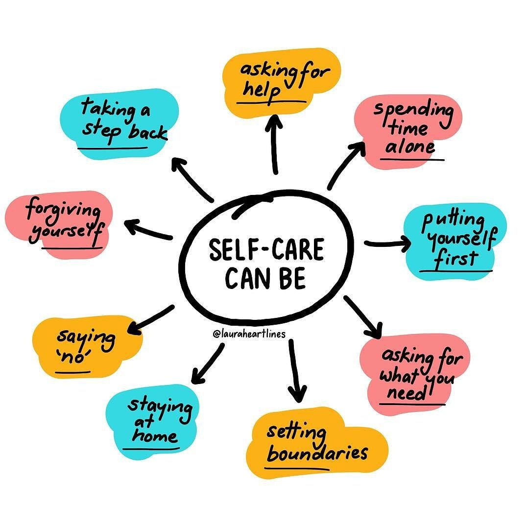 Self Care Develop A Routine That Works For You