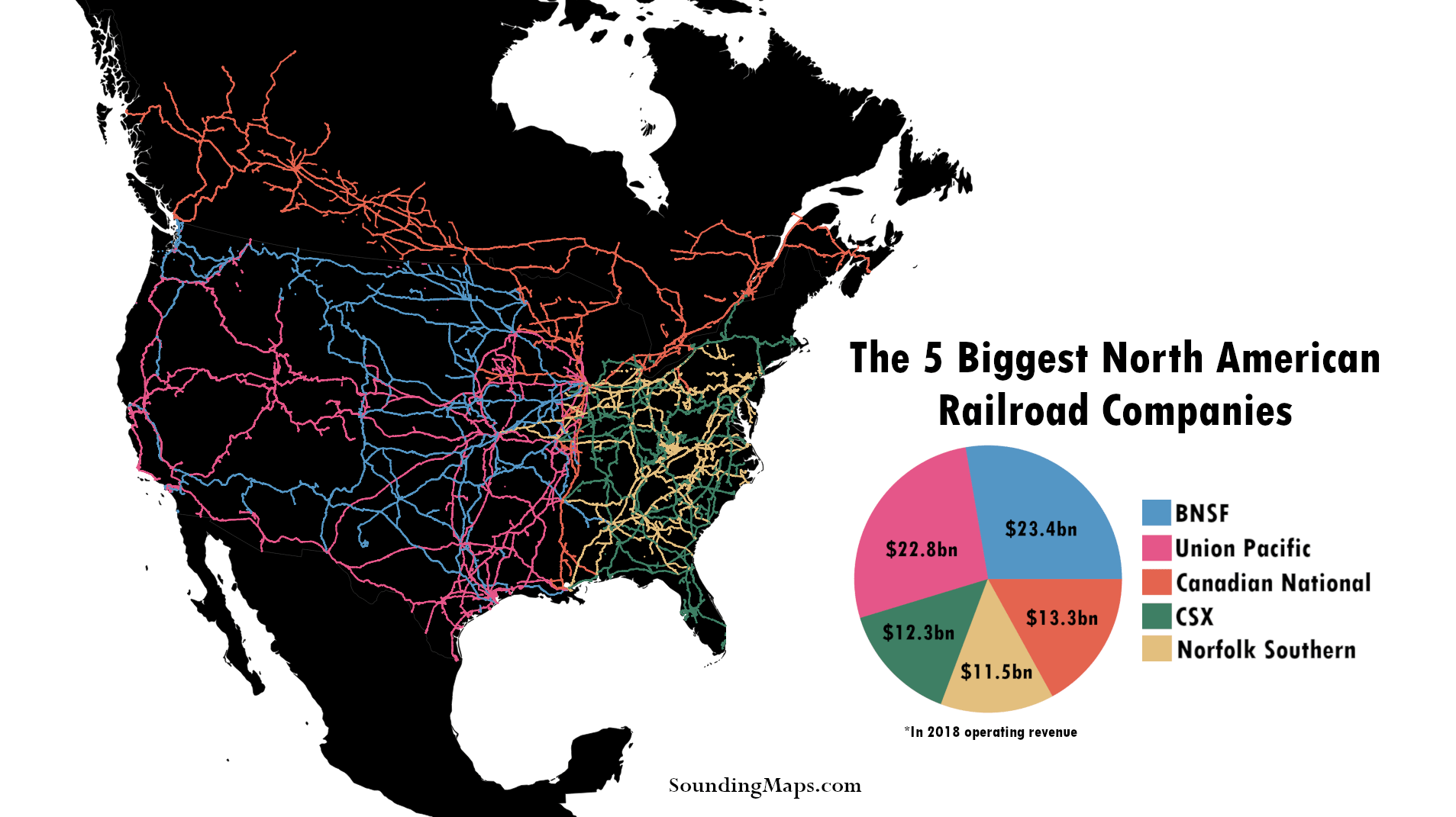 The 5 Biggest Railroads in North America - Sounding Maps