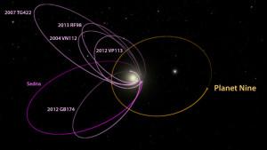 planeta a 9-a orbita