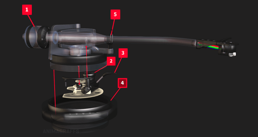 turntable-3d-animations-3