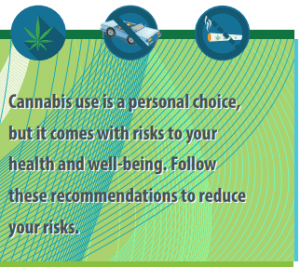 Poster: Cannabis use is a personal choice, but it comes with risks to your health and well-being. Follow these recommendations to reduce your risks.