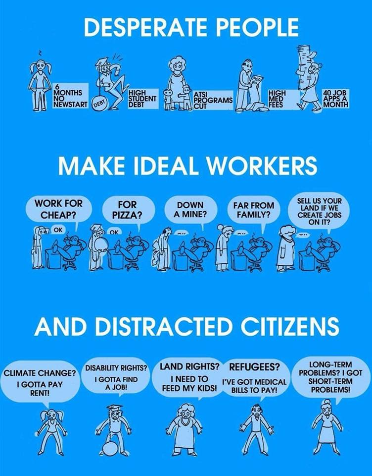 "Image description: Cartoon with three headlines and cartoons of people. Cartoon is from Australia. Punchline: Desperate People Make Ideal Workers. And Distracted Citizens. More detail: Headline 1: Desperate People who have 6 months with no welfare, high student debt, ATSI programs cut, high medical fees and who send 40 Job Apps a Month. Headline 2: Make Ideal Workers [who will Work for cheap, for pizza, down a mine, far from family, sell us your land if we create jobs on it? Headline 3: ""And Distracted Citizens"" who don't have time to pay attention: Climate change? I gotta pay rent! Disability Rights? Igotta find a job! Land Rights? I need to feed my kids! Refugees? I've got medical bills to pay! Long-Term Problems? I got short-term problems!"