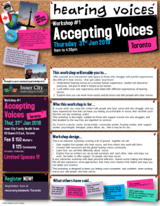 Hearing Voices Poster