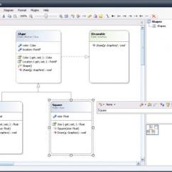 Visual Studio Database Project Diagram 4 Wire Electric Motor Wiring Nclass / Wiki Home