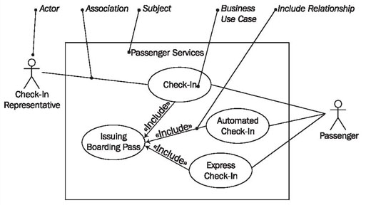 business phone system diagram
