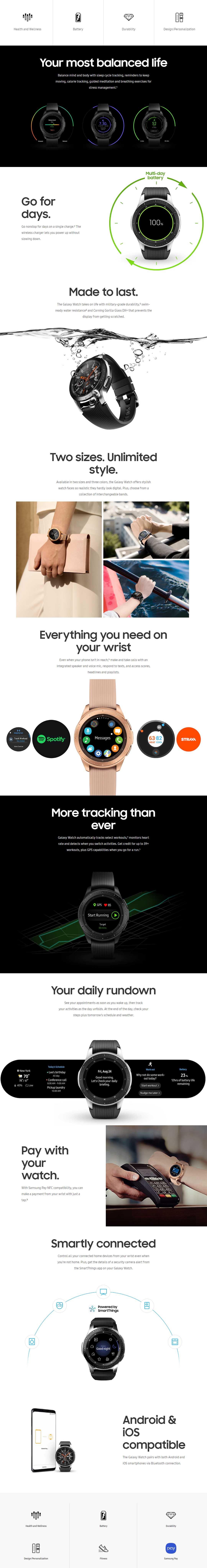 Samsung Galaxy Watch (46mm) SOP
