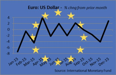 currencyeuro1-16