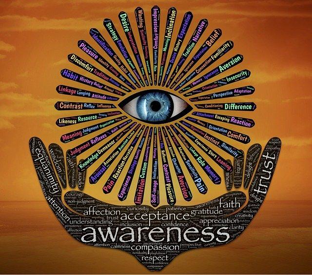 Révélation - troisième œil-intuition-esoterique-esoterisme-hand