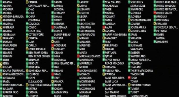 الأمم المتحدة تنشر الدول المصوتة على مشروع القرار بشأن القدس
