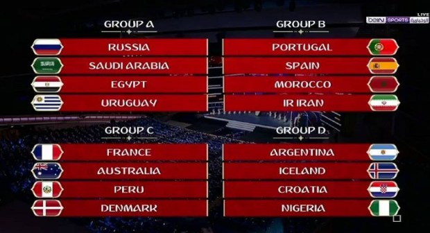 """المغرب جا في مجموعة """"الموت"""" في نهائيات كأس العالم لكرة القدم 2018"""