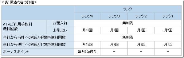 20150916_sbi1