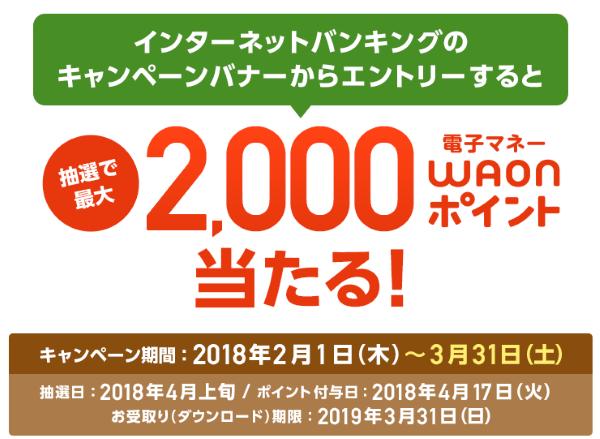 イオン銀行キャンペーン