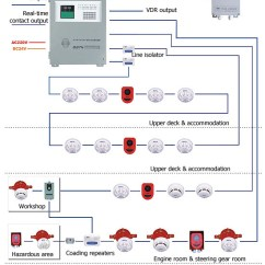 Gst Addressable Smoke Detector Wiring Diagram 1963 Chevy Truck Ignition Fire Alarm System Conventional